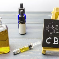 Which Water Soluble CBD Brands You Should Try?